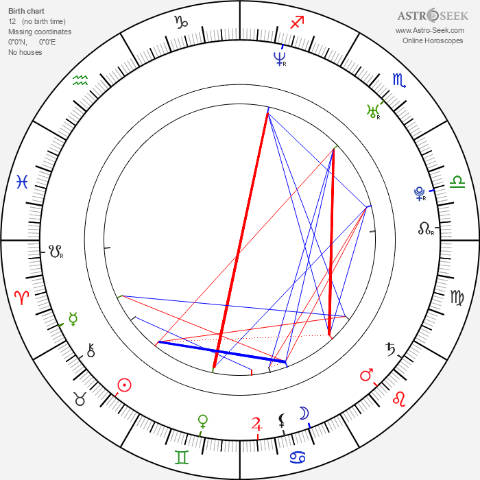 Aaron Abrams - Astrology Natal Birth Chart