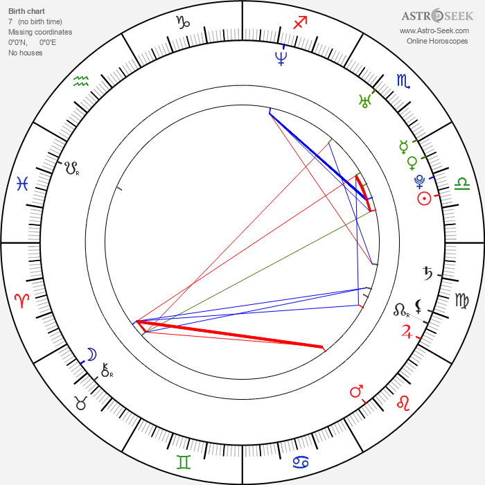 Aaron Ashmore - Astrology Natal Birth Chart
