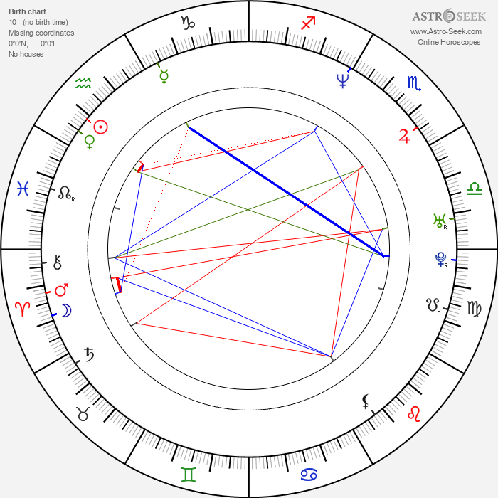 Aaron Brumfield - Astrology Natal Birth Chart