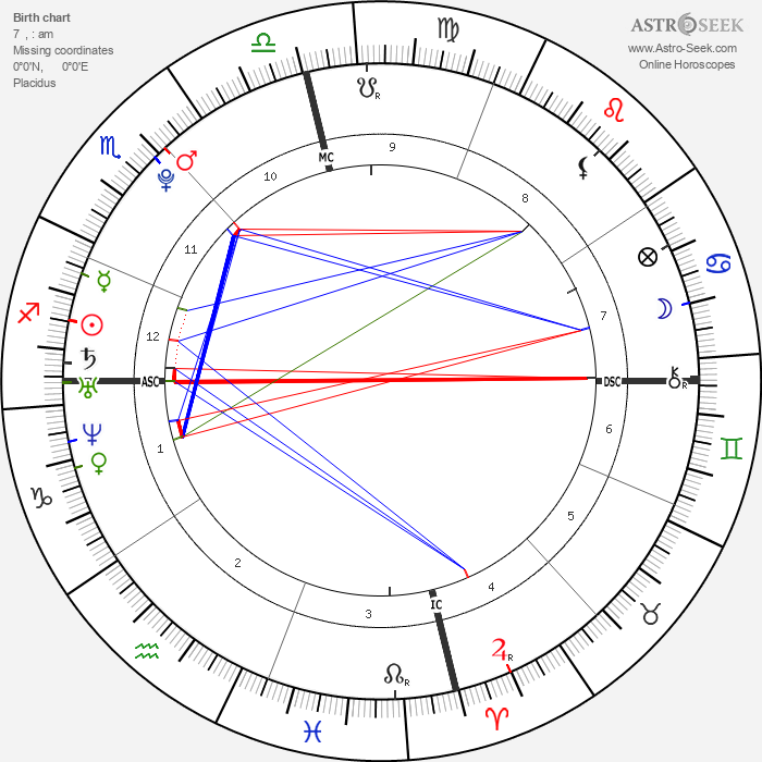 Aaron Carter - Astrology Natal Birth Chart