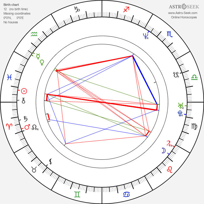 Aaron Eckhart - Astrology Natal Birth Chart