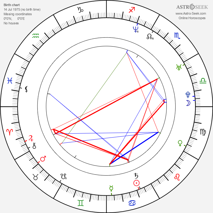 Aaron Gainer - Astrology Natal Birth Chart