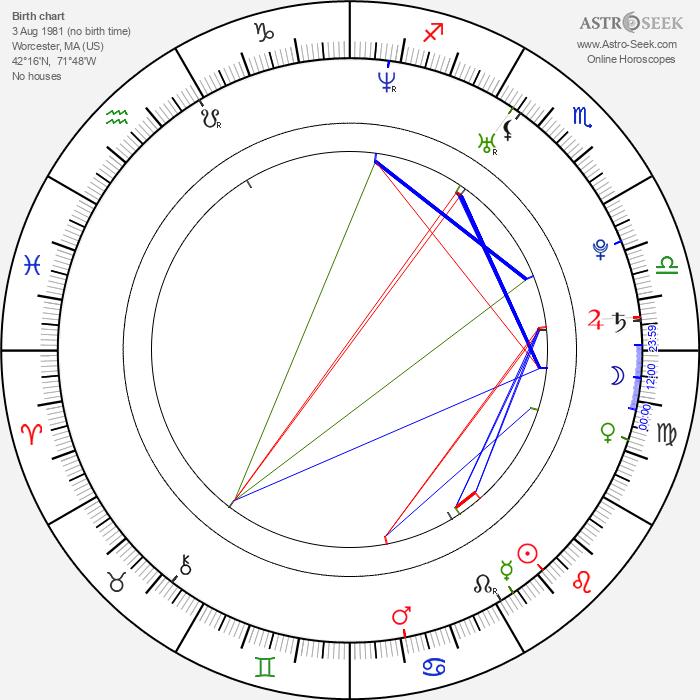 Aaron Haddad - Astrology Natal Birth Chart