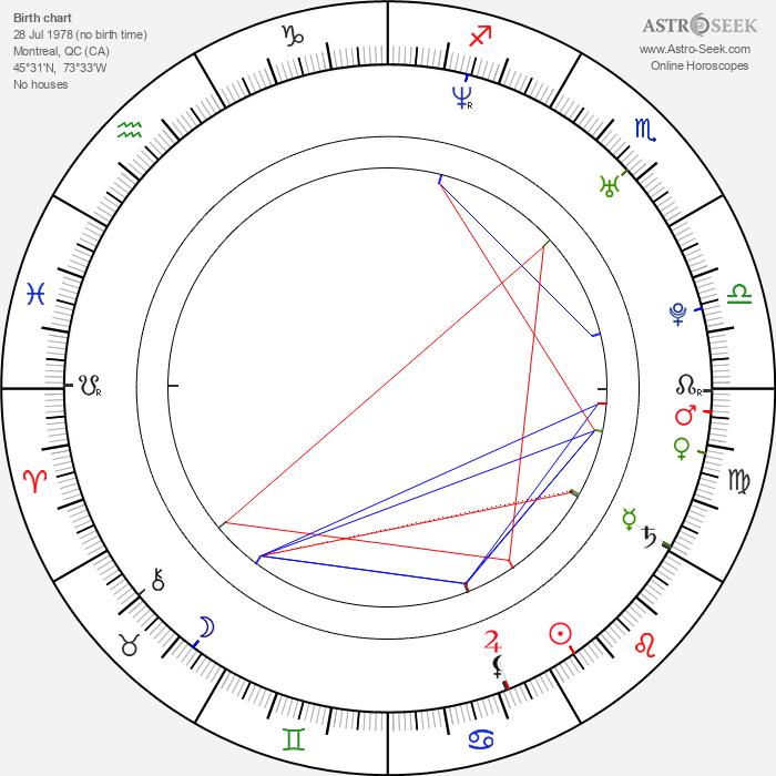 Aaron Houston - Astrology Natal Birth Chart