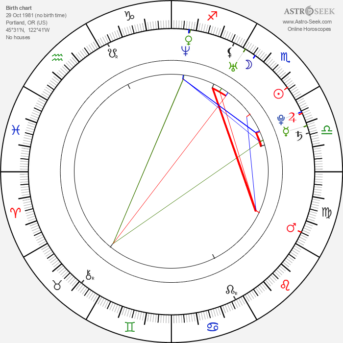 Aaron Katz - Astrology Natal Birth Chart