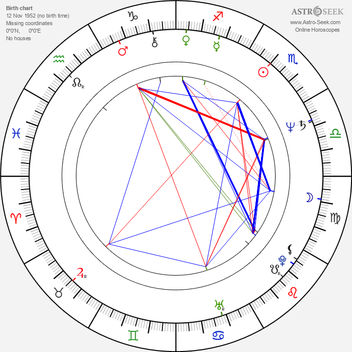 Aaron Lipstadt - Astrology Natal Birth Chart
