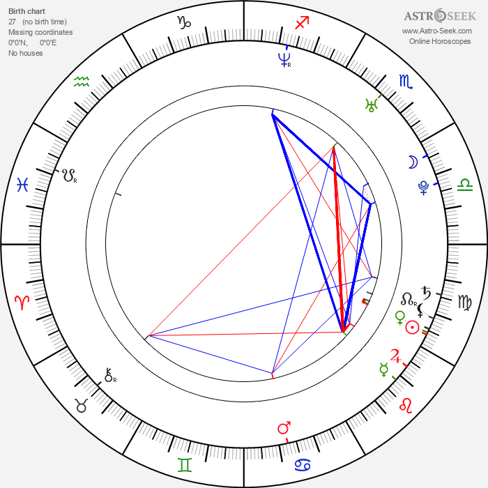 Aaron Paul - Astrology Natal Birth Chart