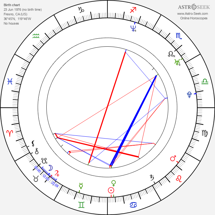 Aaron Ruell - Astrology Natal Birth Chart