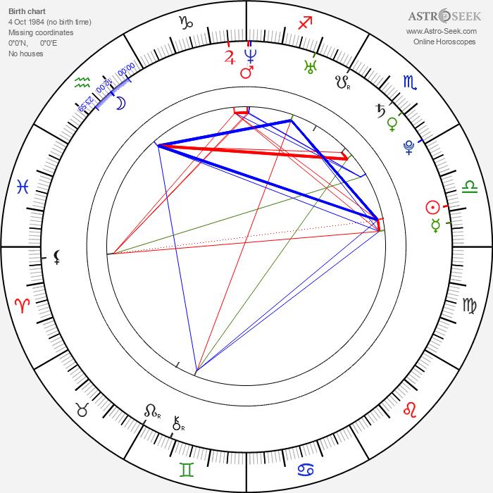 Aaron Schoenke - Astrology Natal Birth Chart