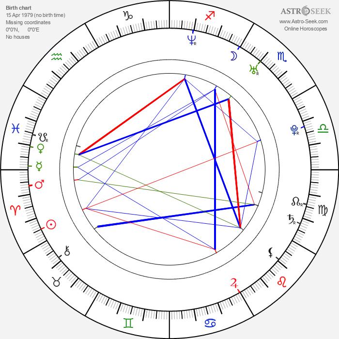 Aaron Sherry - Astrology Natal Birth Chart