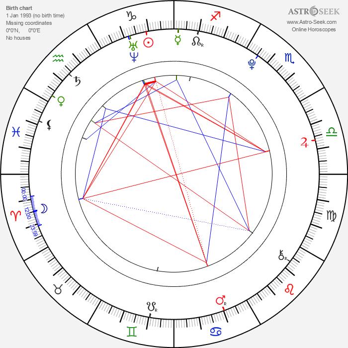 Aaryn Doyle - Astrology Natal Birth Chart