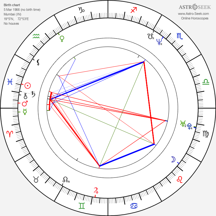 Aasif Mandvi - Astrology Natal Birth Chart