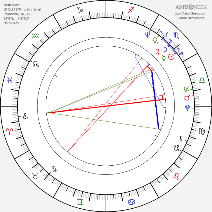 Abandoned Pools - Astrology Natal Birth Chart