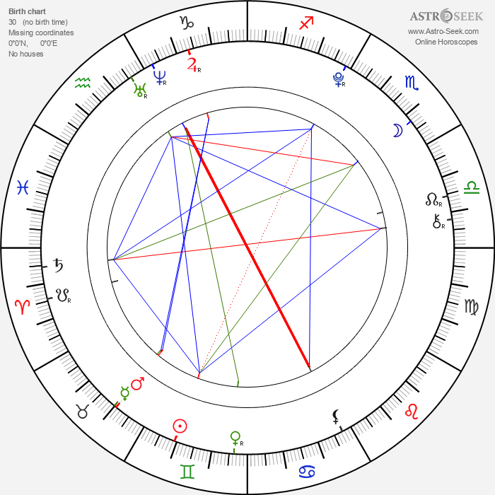 Abby Miller - Astrology Natal Birth Chart