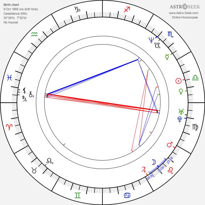 Abdelhakim Bouromane - Astrology Natal Birth Chart