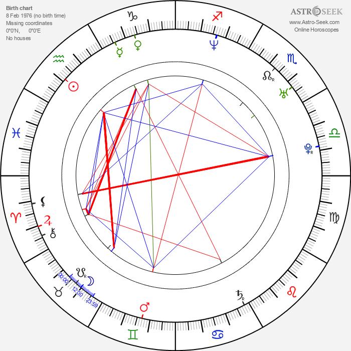 Abi Titmuss - Astrology Natal Birth Chart