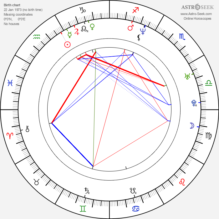 Abi Tucker - Astrology Natal Birth Chart