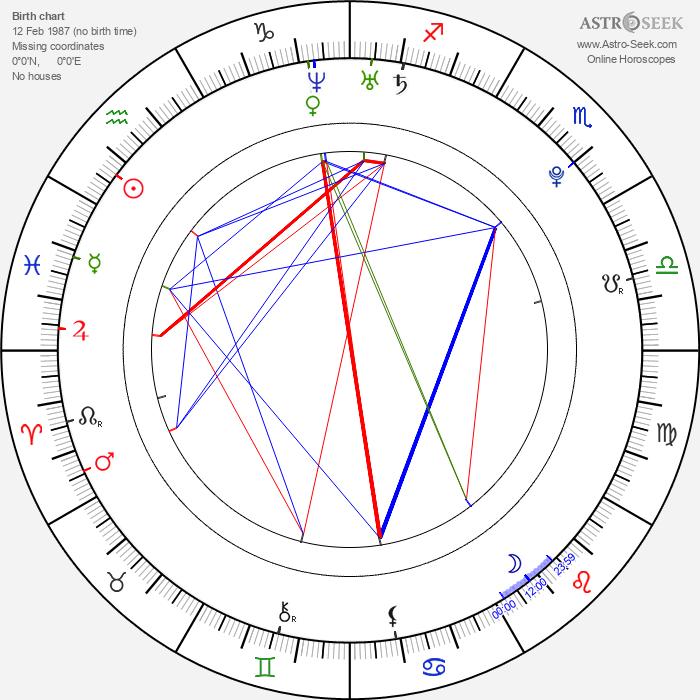 Abril Schreiber - Astrology Natal Birth Chart