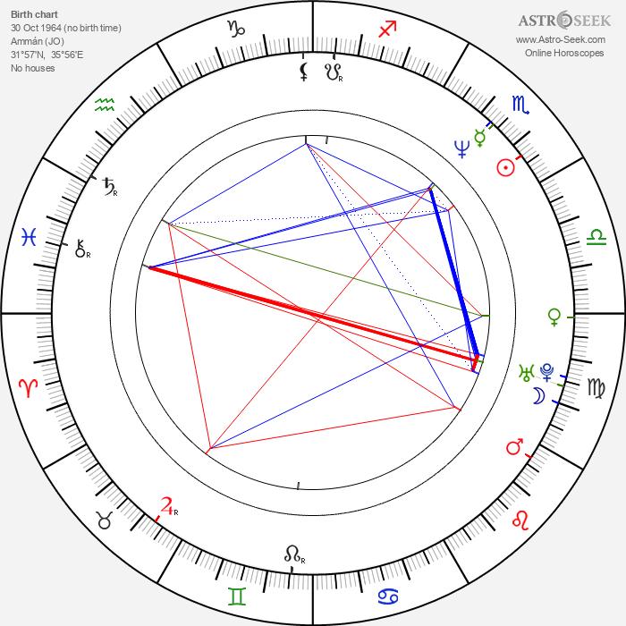 Abu Al-Zarqawi - Astrology Natal Birth Chart