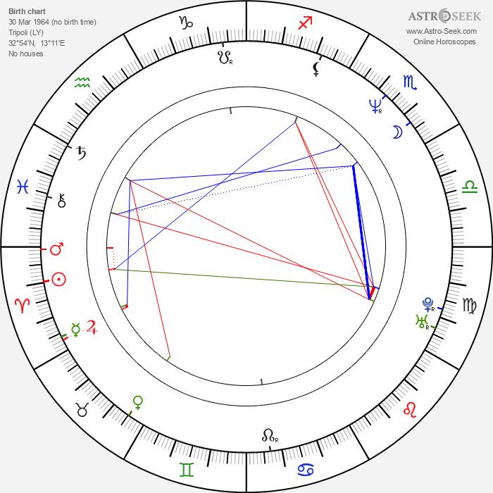 Abu Anas al-Liby - Astrology Natal Birth Chart