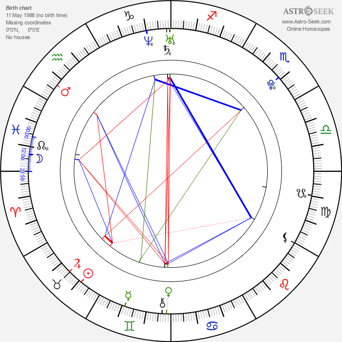 Ace Hood - Astrology Natal Birth Chart