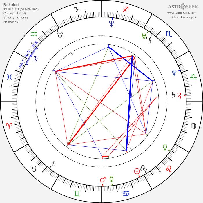 Adalia Braydon - Astrology Natal Birth Chart
