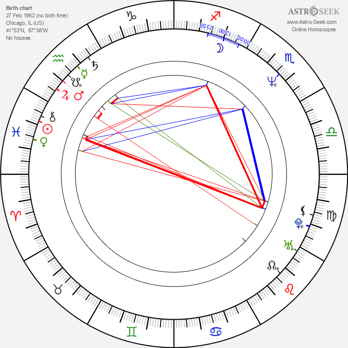 Adam Baldwin - Astrology Natal Birth Chart