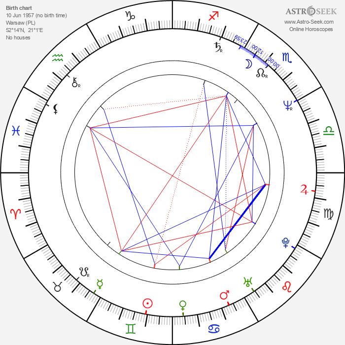Adam Bauman - Astrology Natal Birth Chart