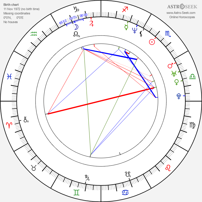 Adam Beach - Astrology Natal Birth Chart