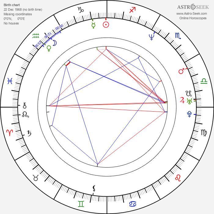 Adam Beechen - Astrology Natal Birth Chart