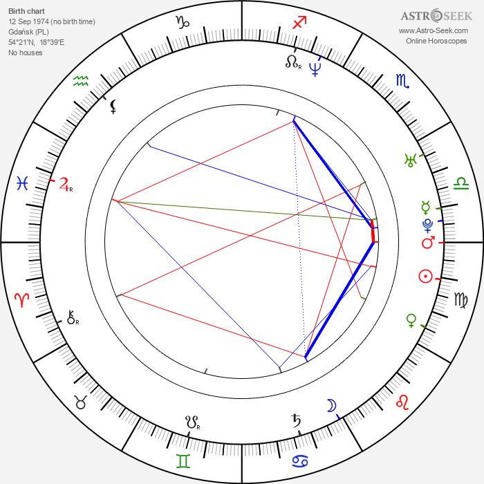 Adam Bielan - Astrology Natal Birth Chart