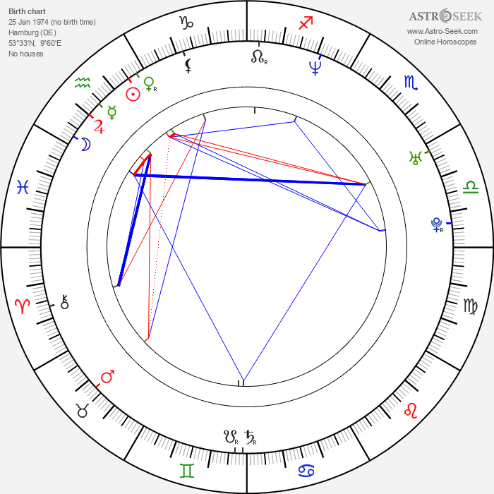 Adam Bousdoukos - Astrology Natal Birth Chart