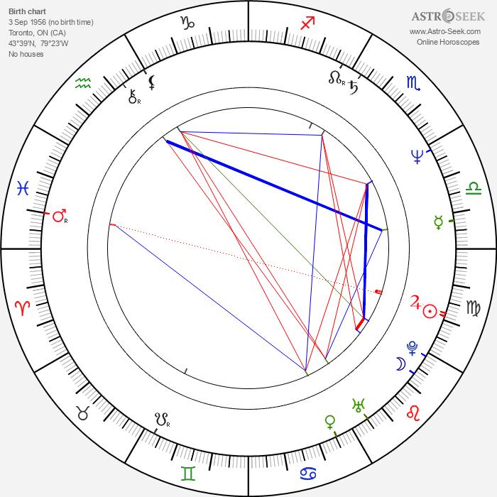 Adam Brooks - Astrology Natal Birth Chart