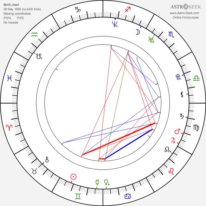Adam Brown - Astrology Natal Birth Chart