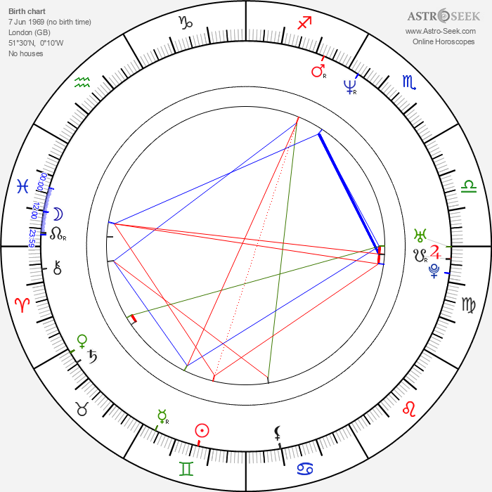 Adam Buxton - Astrology Natal Birth Chart