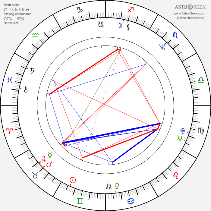 Adam Carolla - Astrology Natal Birth Chart