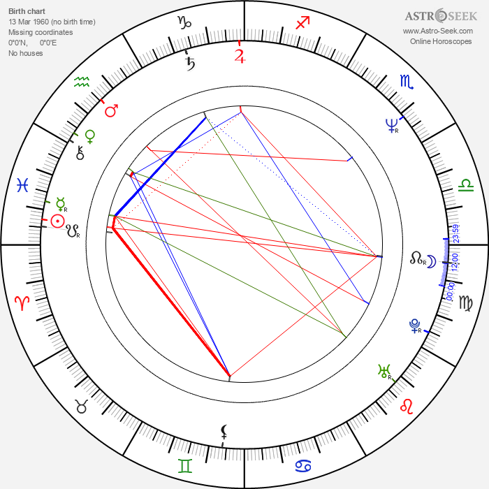 Adam Clayton - Astrology Natal Birth Chart
