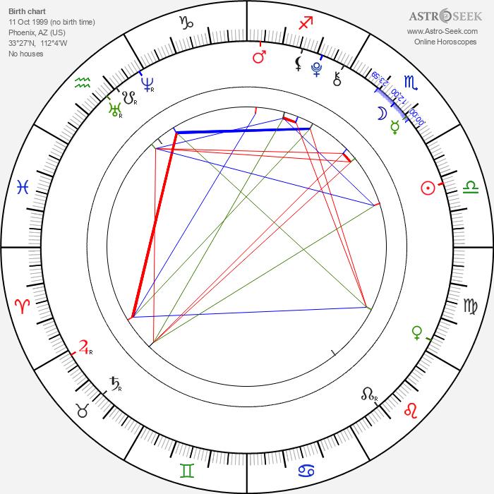 Adam Denomme - Astrology Natal Birth Chart