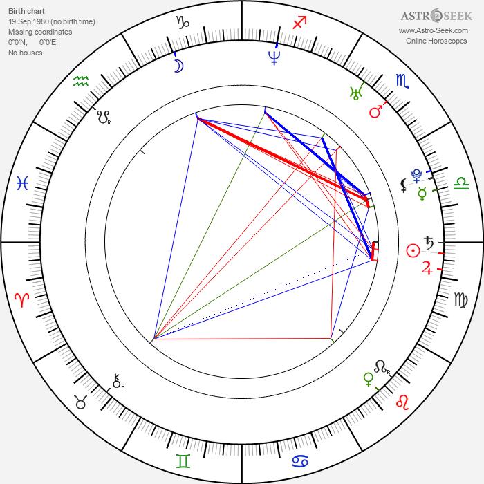 Adam Dunnells - Astrology Natal Birth Chart