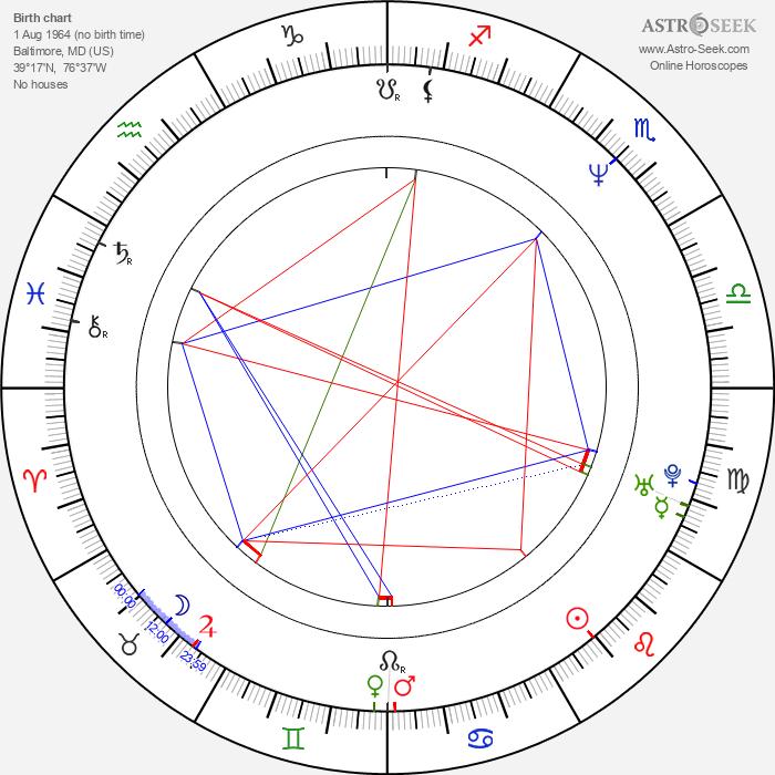 Adam Duritz - Astrology Natal Birth Chart