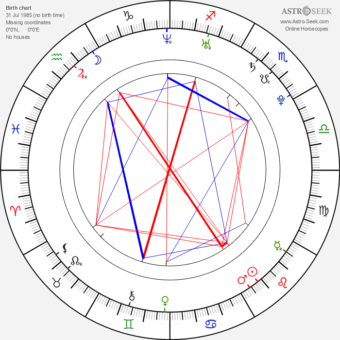 Adam Etherington - Astrology Natal Birth Chart