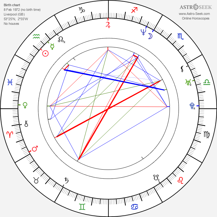 Adam F. - Astrology Natal Birth Chart