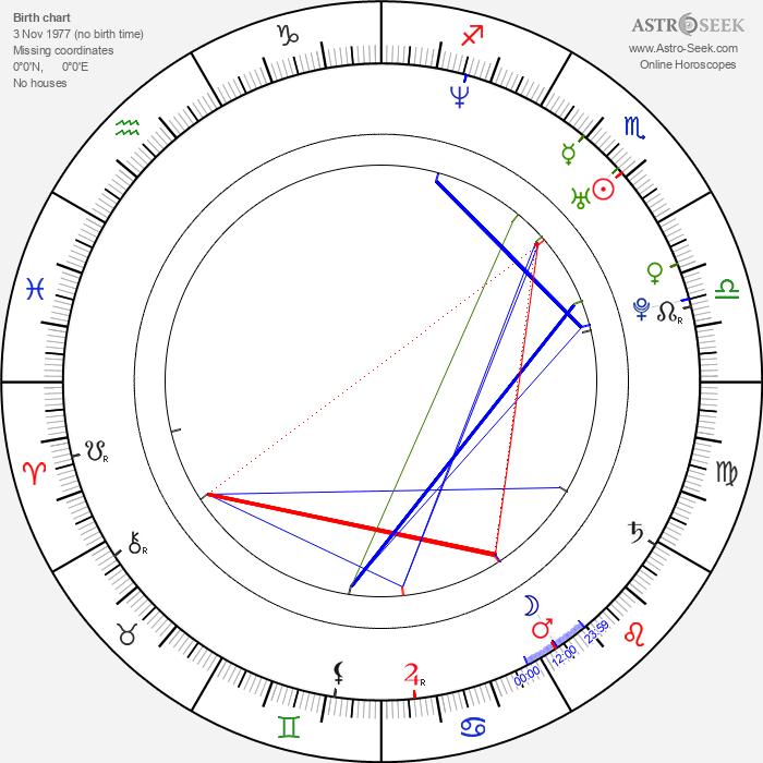 Adam Faraizl - Astrology Natal Birth Chart