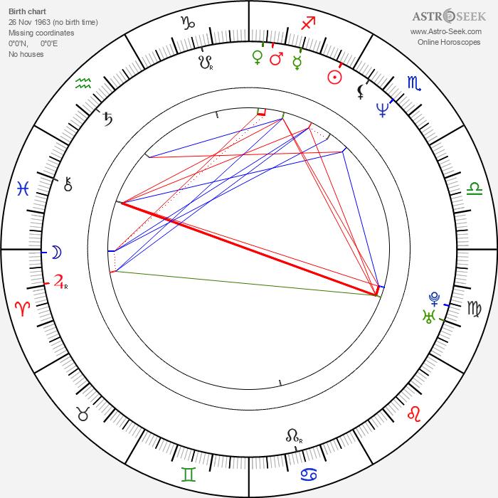 Adam Gaynor - Astrology Natal Birth Chart