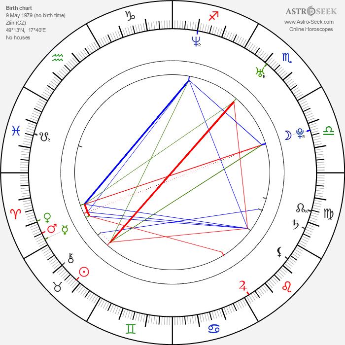 Adam Gebrian - Astrology Natal Birth Chart