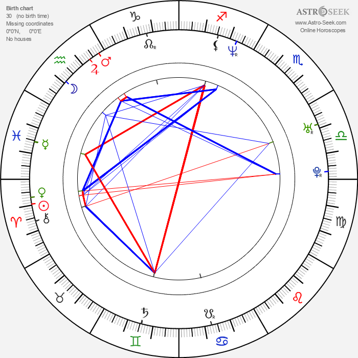 Adam Goldstein - Astrology Natal Birth Chart