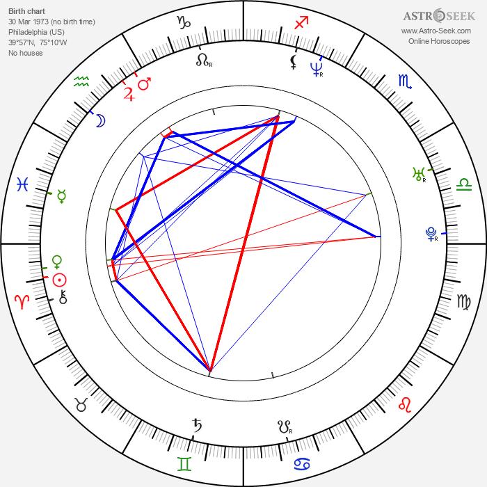 Adam Goldstein - Astrology Natal Birth Chart