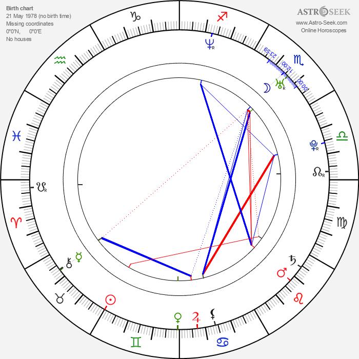 Adam Gontier - Astrology Natal Birth Chart