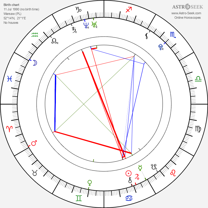 Adam Jezierski - Astrology Natal Birth Chart