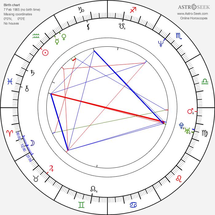Adam Kamień - Astrology Natal Birth Chart
